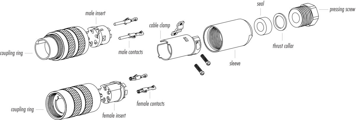Cable plug connector with cable clamp, CRIMP connection