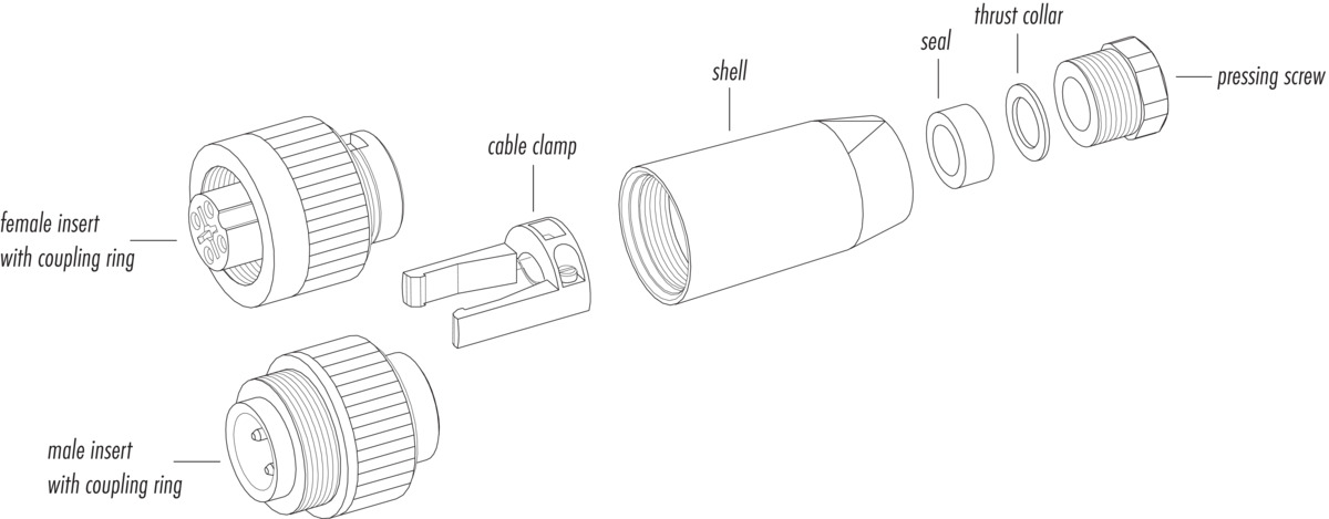 Cable plug connector with cable strain relief, PG 9, VDE