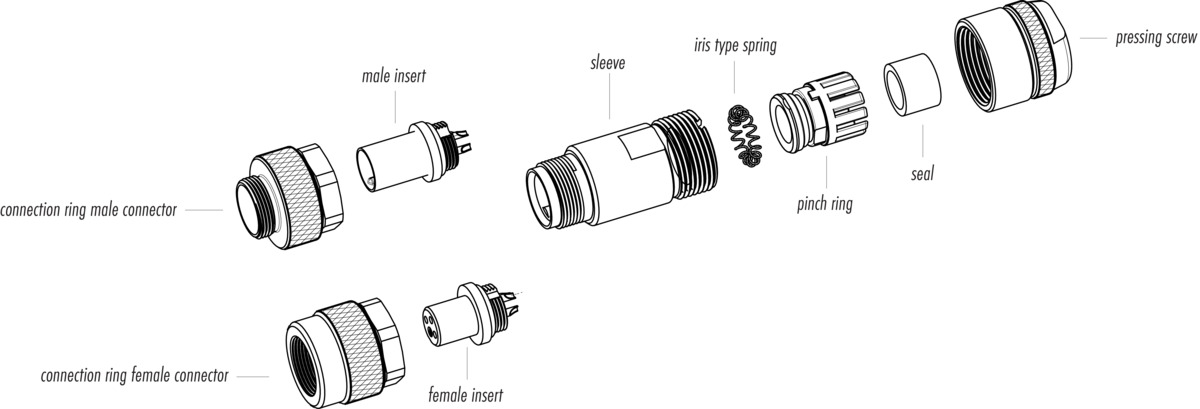 Cable plug connector, 360° EMC safe, shieldable, iris type