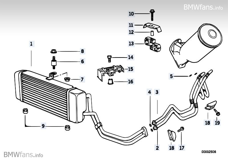 Engine oil cooling BMW 5' E34, 525tds (M51) — BMW parts