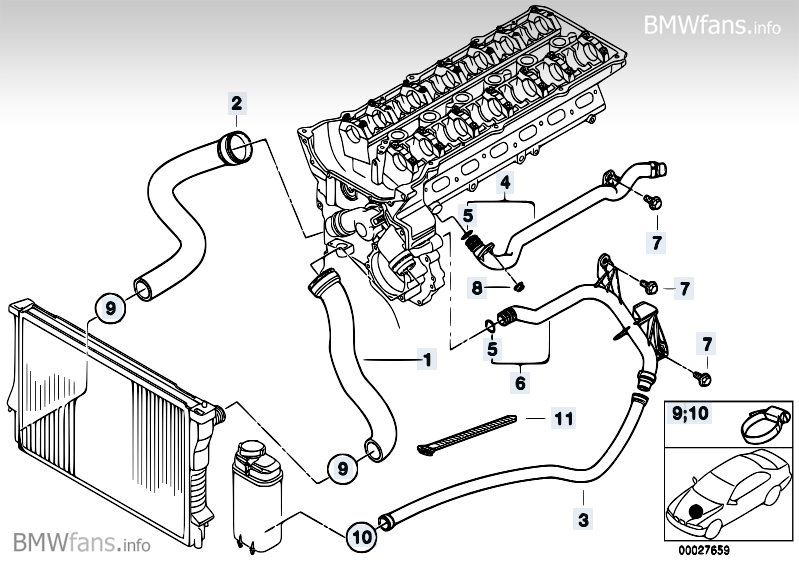 Cooling System Water Hoses BMW Z3 E36, Z3 2.8 (M52) — BMW