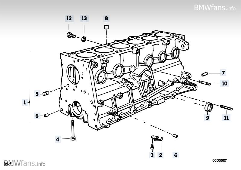 Engine Block BMW 3' E36, 325td (M51) — BMW parts catalog
