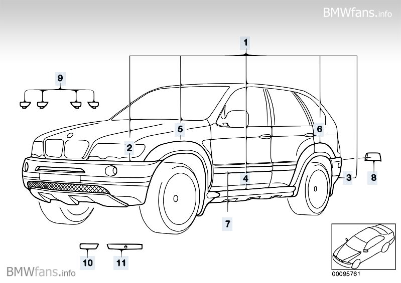 Aerodynamics package BMW X5 E53, X5 3.0d (M57) — BMW parts