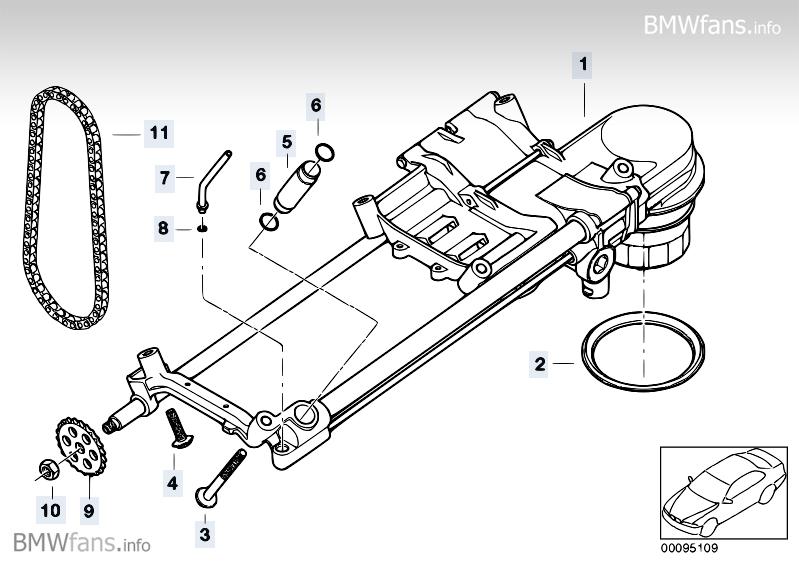 Lubrication system/Oil pump with drive BMW 7' E66, 760Li