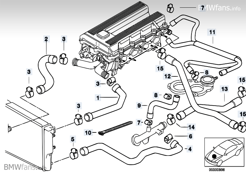 e34 wiring diagram 2005 mazda tribute radio 97 bmw 318i coolant leak right behind oil filter housing