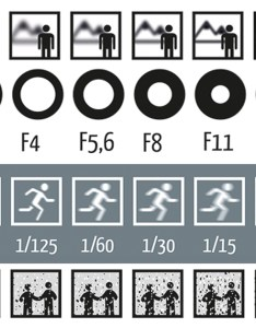 Single picture explains how aperture shutter speed and iso work in photography bored panda also rh boredpanda