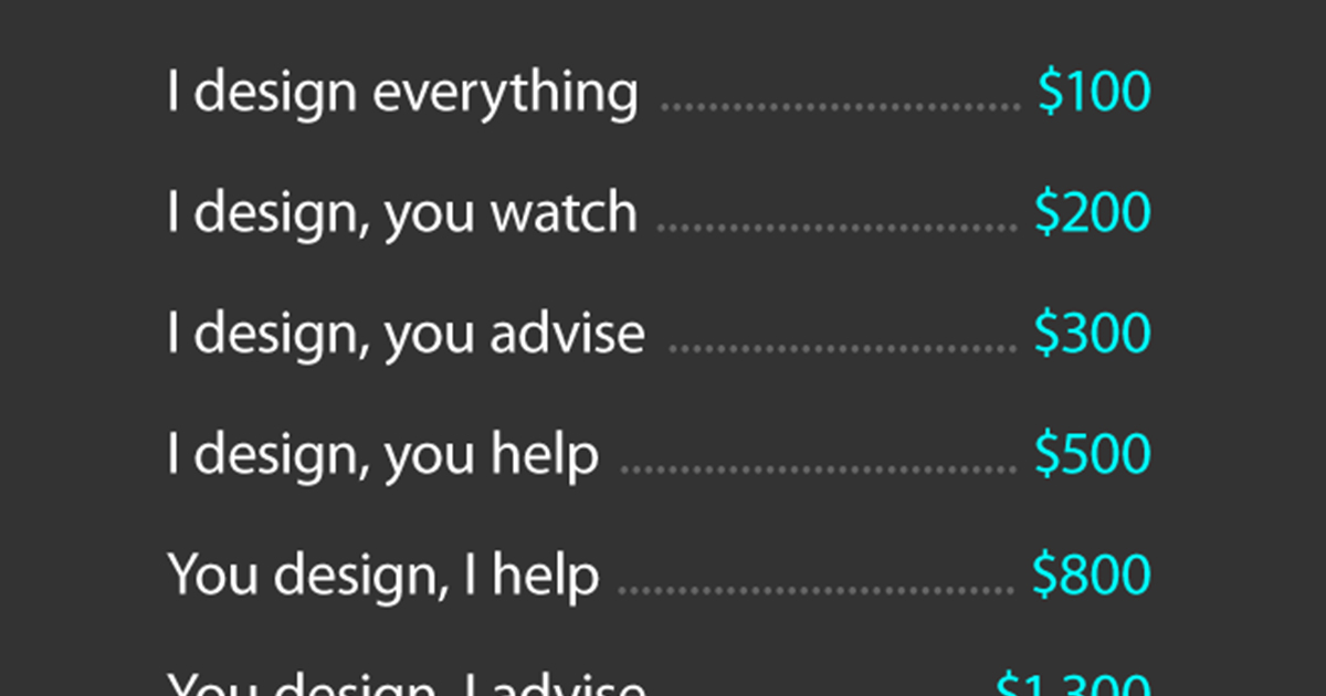 How To Charge Clients For Design Work Bored Panda