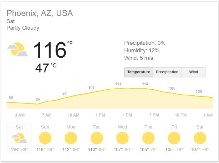 temperatures in arizona are