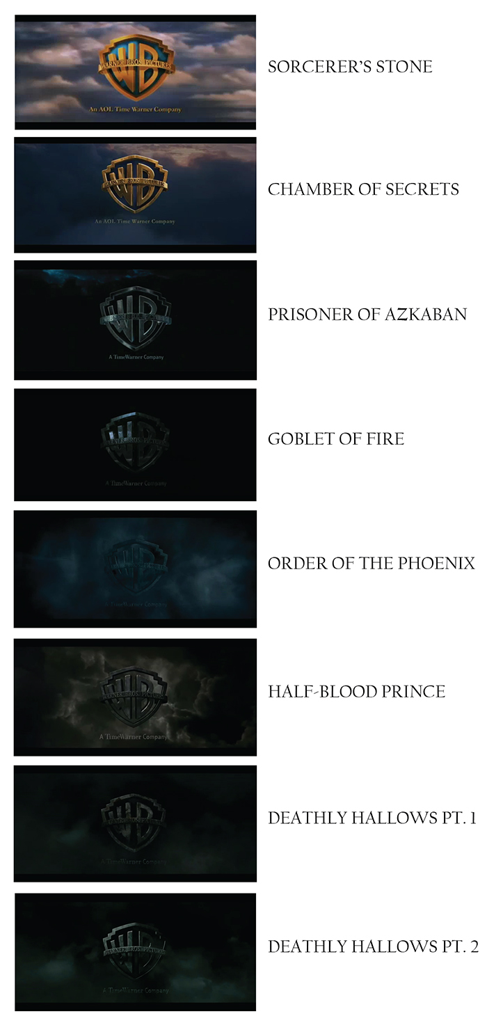 Harry Potter Intros Become Darker Every Year, Just Like The Movies