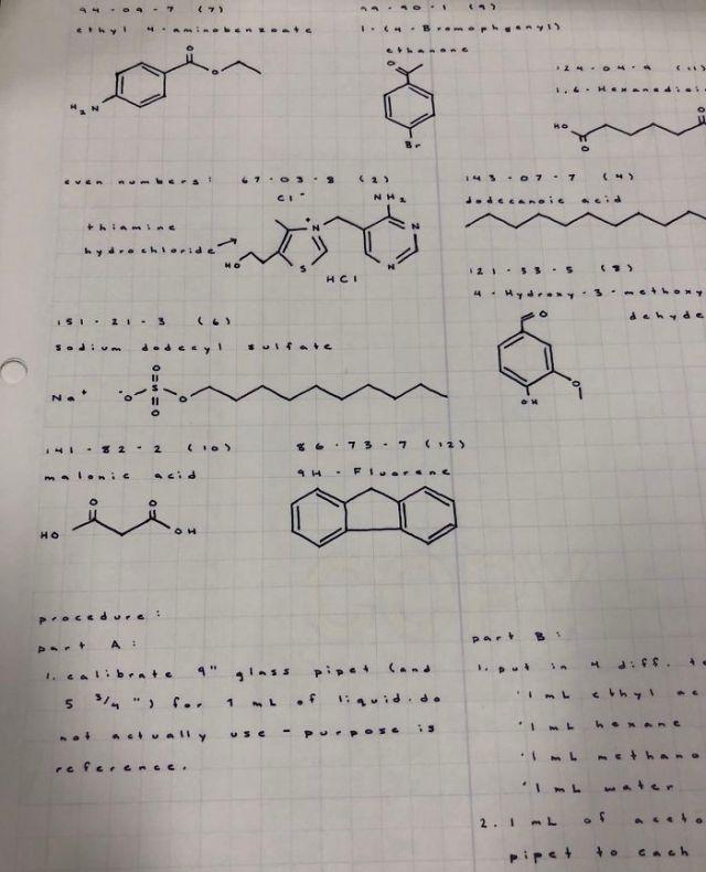 Notas de laboratorio