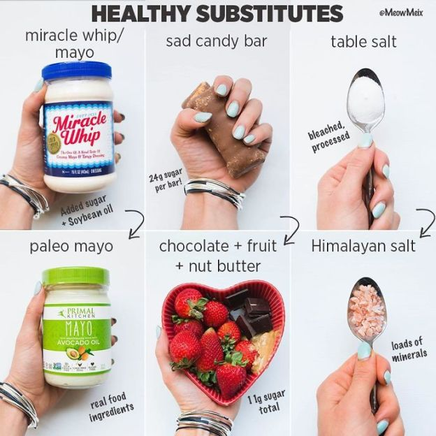 Be8dqO3HBKc-png__700 Woman Shows How Easy It Is To Lose Weight By Making 20+ Genius Food Swaps Design Random