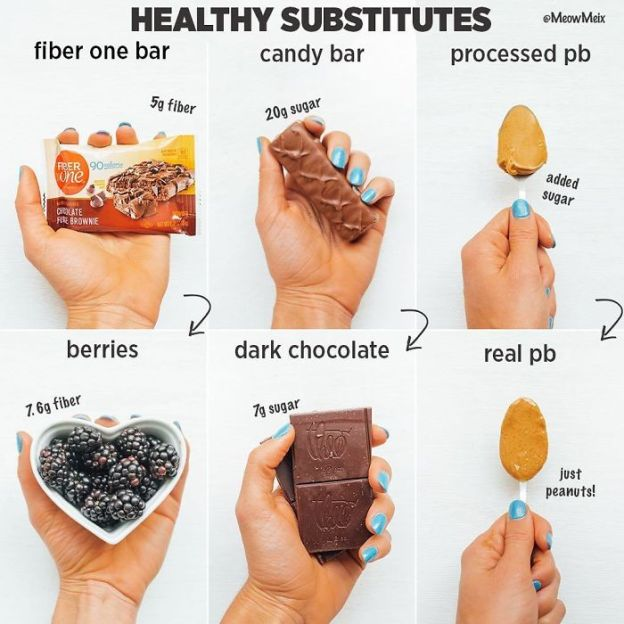 BhhrMW7HYwJ-png__700 Woman Shows How Easy It Is To Lose Weight By Making 20+ Genius Food Swaps Design Random