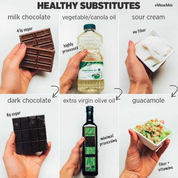 BiN3SSHHlL2-png__700 Woman Shows How Easy It Is To Lose Weight By Making 20+ Genius Food Swaps Design Random