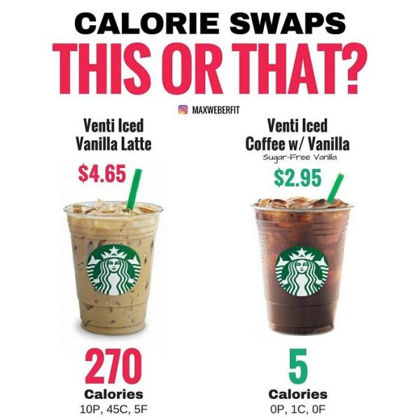 Starbucks Swap