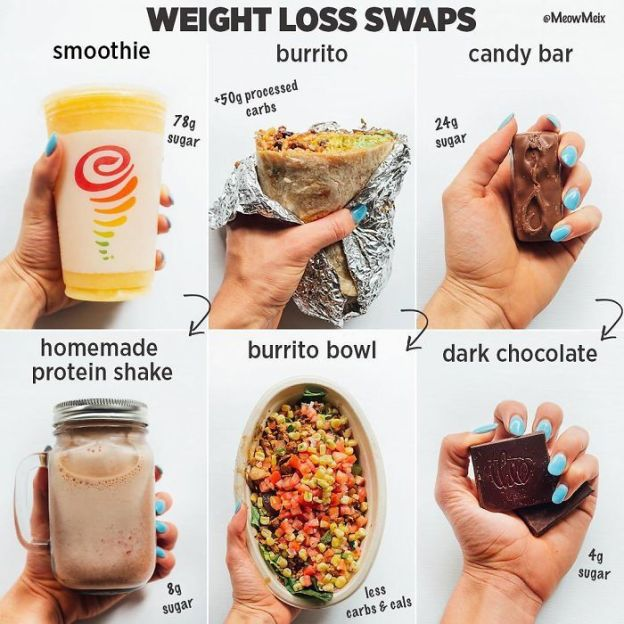 BjIrJqVAk3S-png__700 Woman Shows How Easy It Is To Lose Weight By Making 20+ Genius Food Swaps Design Random