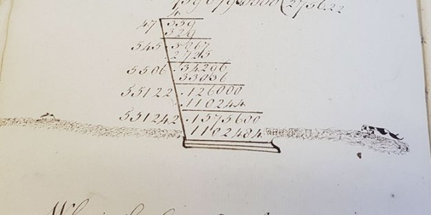 chicken-trouser-mystery-museum-english-rural-life-5bc0854542f78__700 This 234-Year-Old Math Book Found By History Museum Is So Fascinating That Even J. Ok. Rowling Responded Design Random