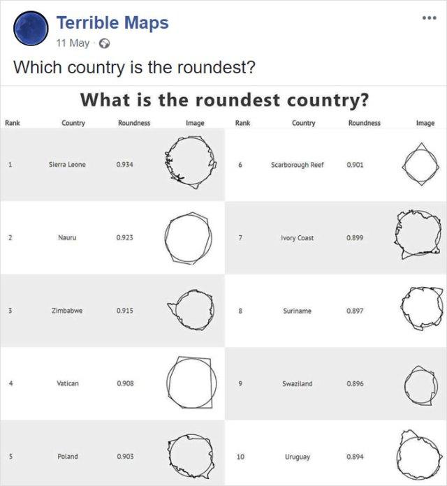 ¿Qué país es mas redondo?