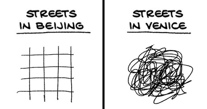40 Comics That I Made To Show The Differences And