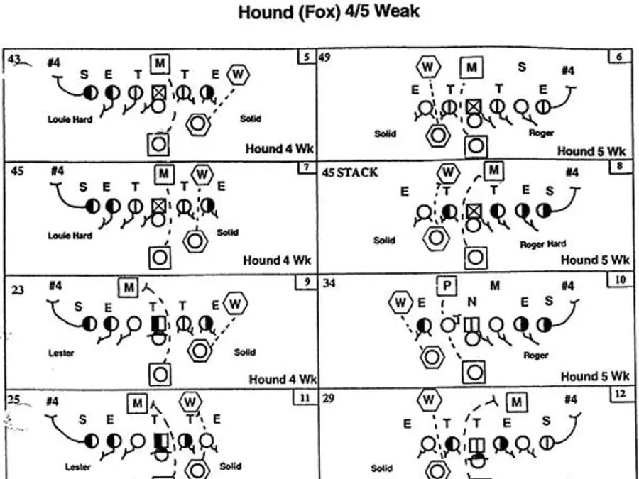 This Is What The Inside Of An NFL Playbook Looks Like