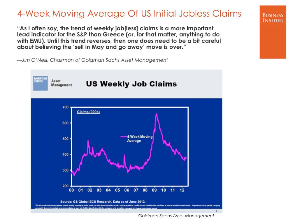 Jim O'Neill, Goldman Sachs