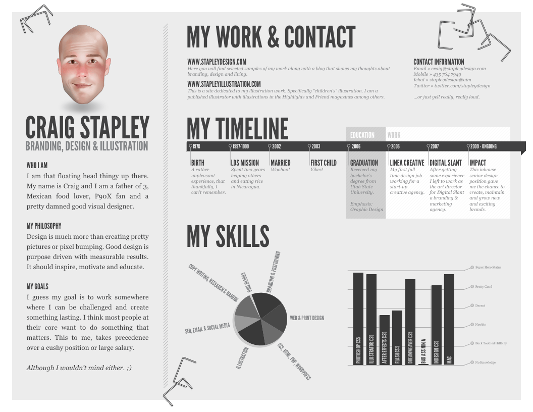 Creative Resumes The 16 Most Creative Resumes We 39ve Seen Business Insider