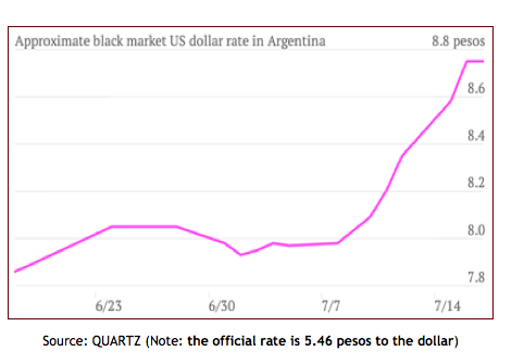 The Numbers Are Still Being Cooked In Buenos Aires