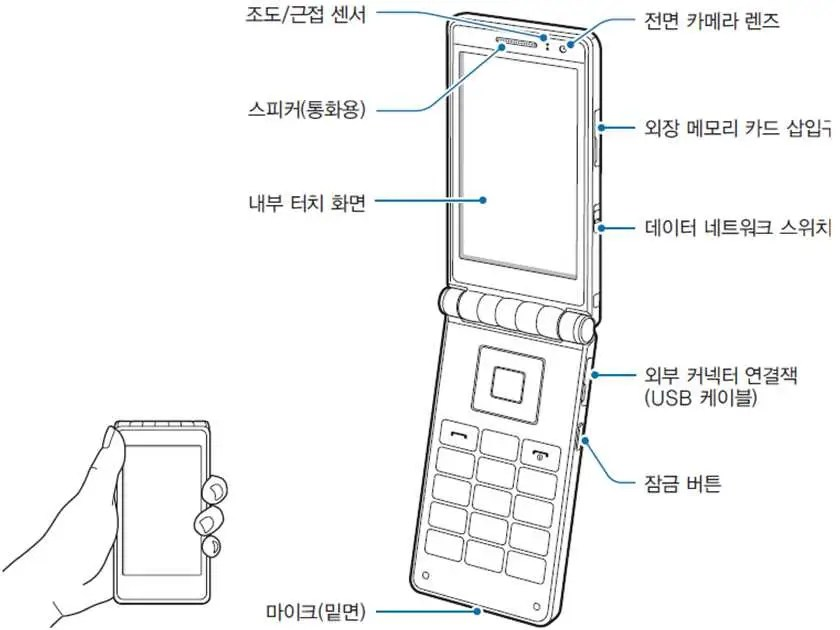 Leaked User Manual Points To A Dual-Screened Samsung