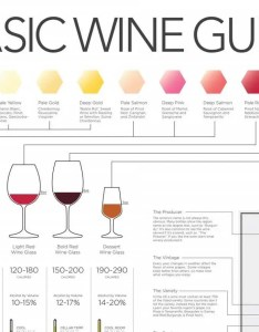 This chart tells you everything need to know about pairing wine with food business insider also rh businessinsider