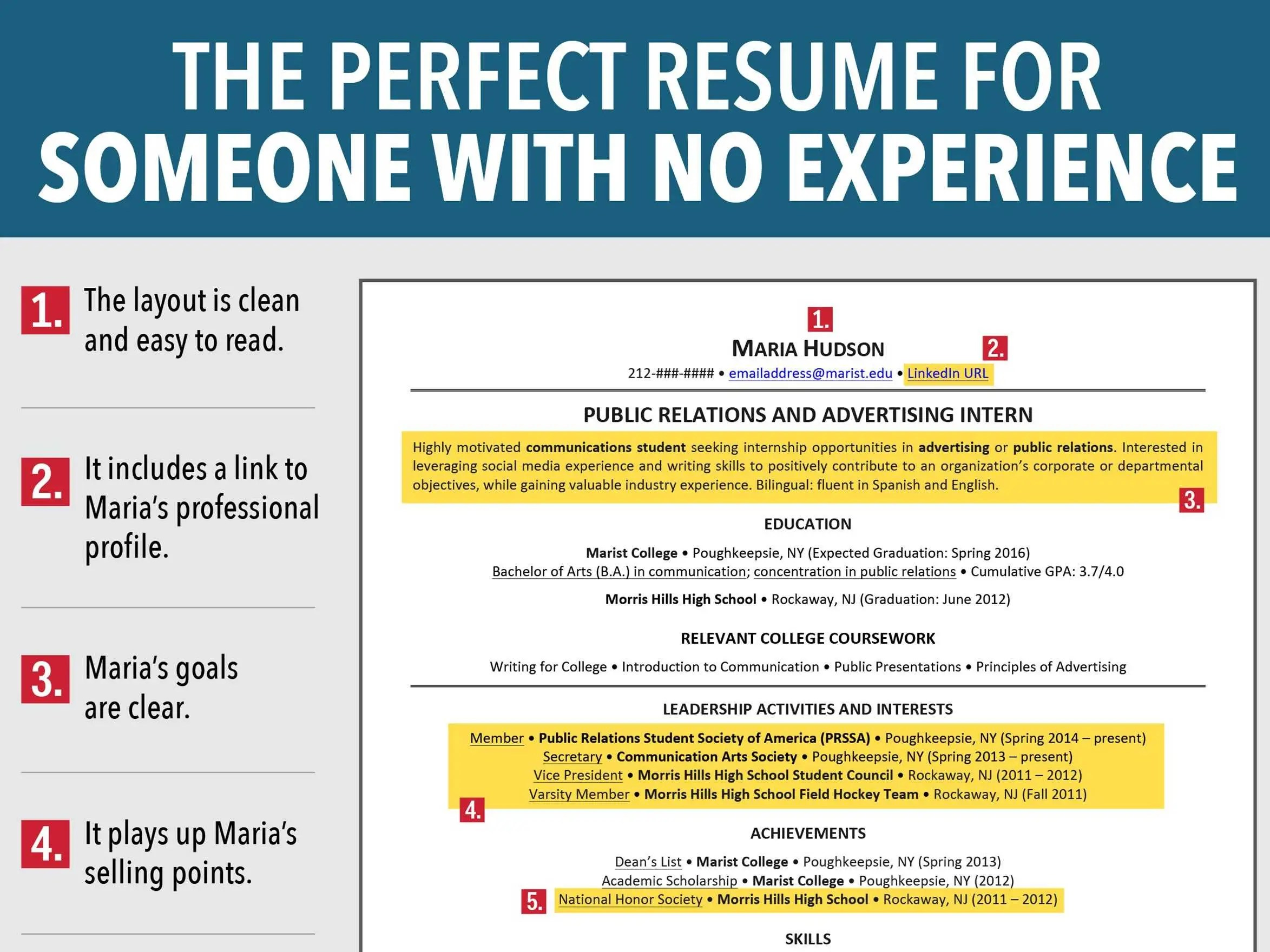 How To Make A Resume Without Work Experience 7 Reasons This Is An Excellent Resume For Someone With No