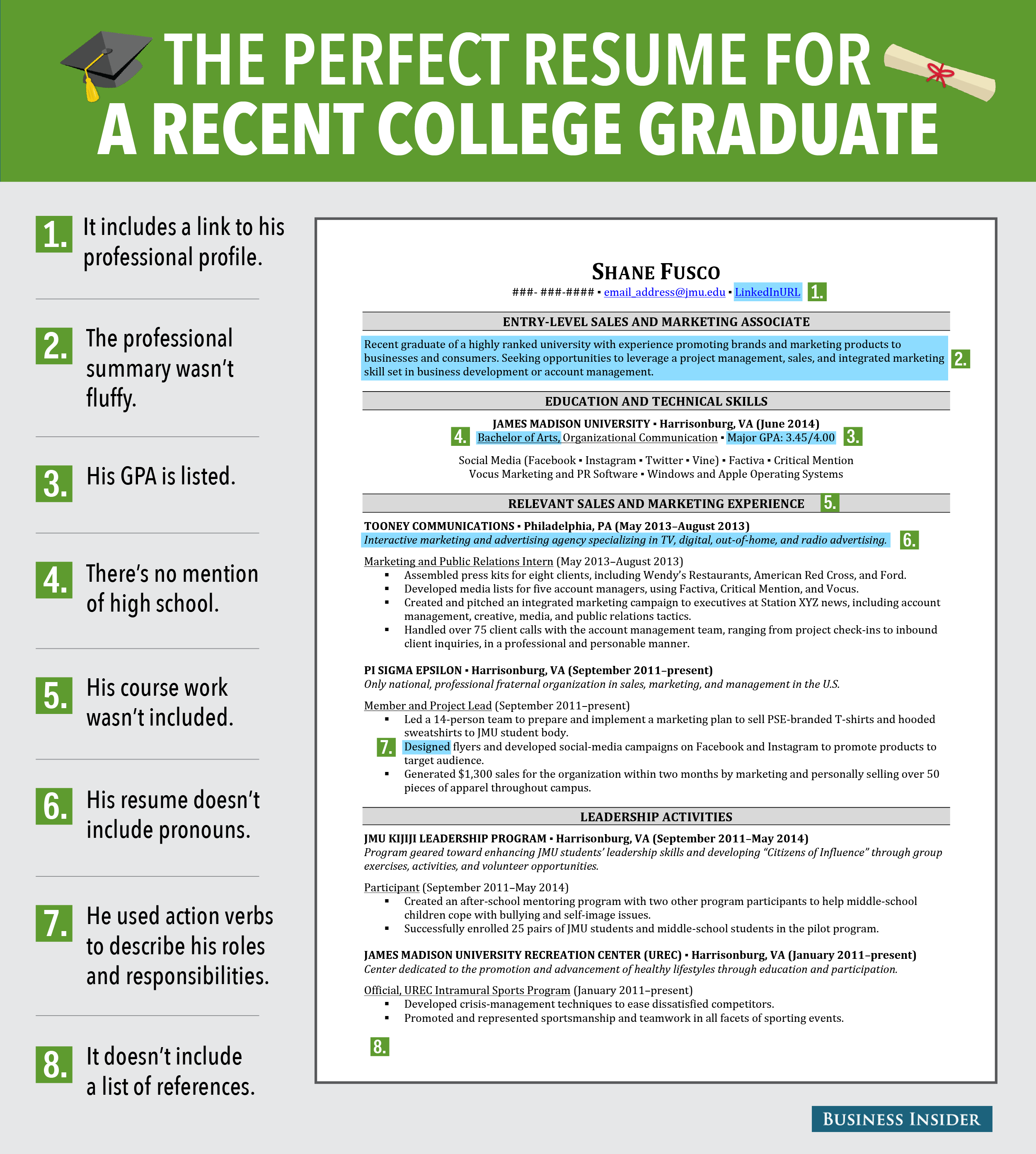 Graduate School Resume 8 Reasons This Is An Excellent Resume For A Recent College