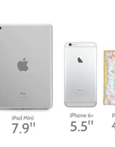Heres the iphone ipad poptart size comparison chart everyones also gungoz  eye rh