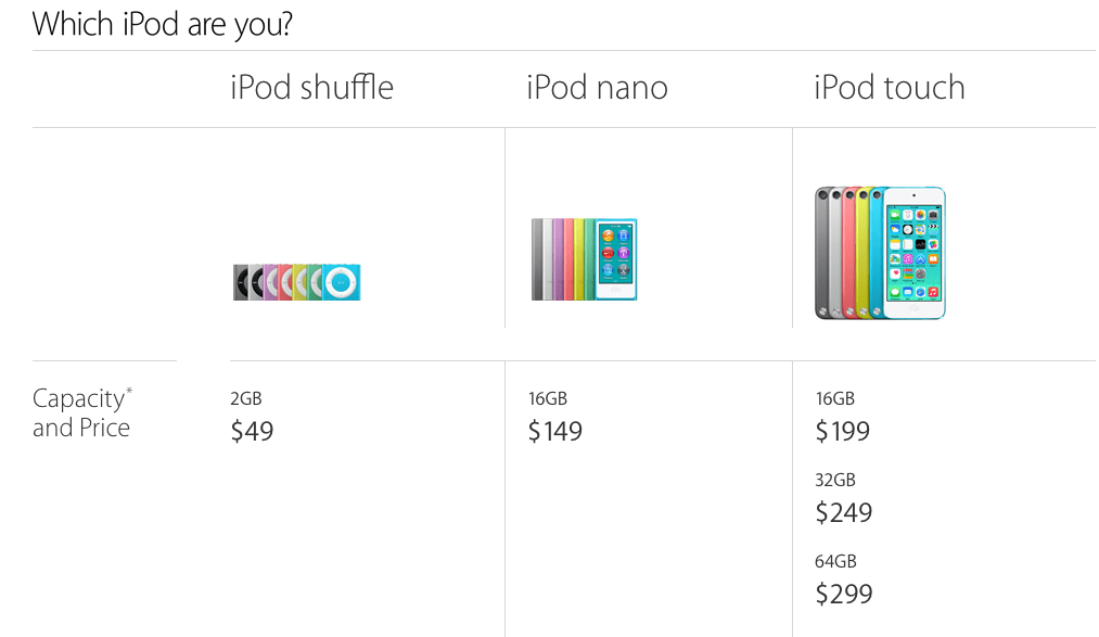 Apple Quietly Killed The IPod Classic, But There Are Ways