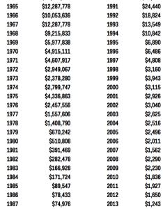 Warren buffett net worth chart heres how rich youd be if you had bet on way also erkalnathandedecker rh