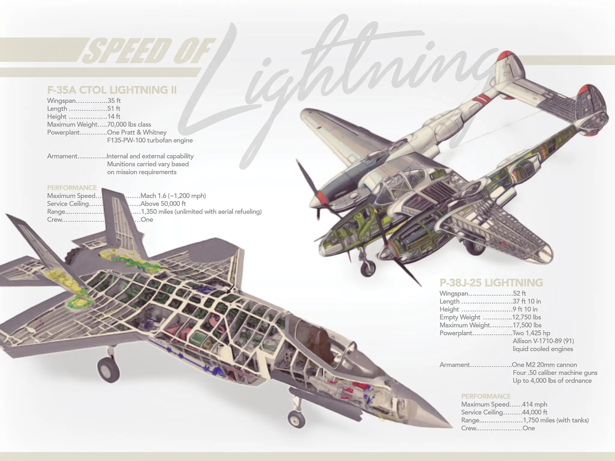hight resolution of heritage flight air force f 35 diagram