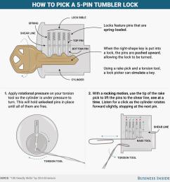 how to pick locks and break padlocks [ 1201 x 1208 Pixel ]