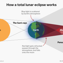 Diagram Of Eclipse The Sun Car Stereo Installation Total Lunar Would Look Stunning From Moon