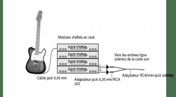 Schema Electrique Guitare