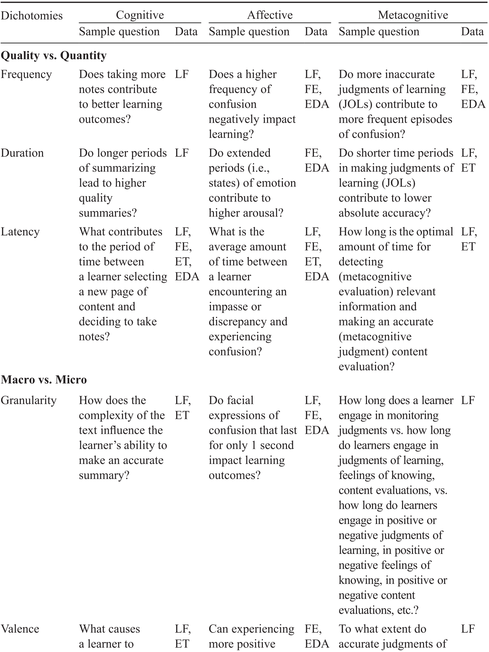 medium resolution of Metacognition (Part V) - The Cambridge Handbook of Cognition and Education