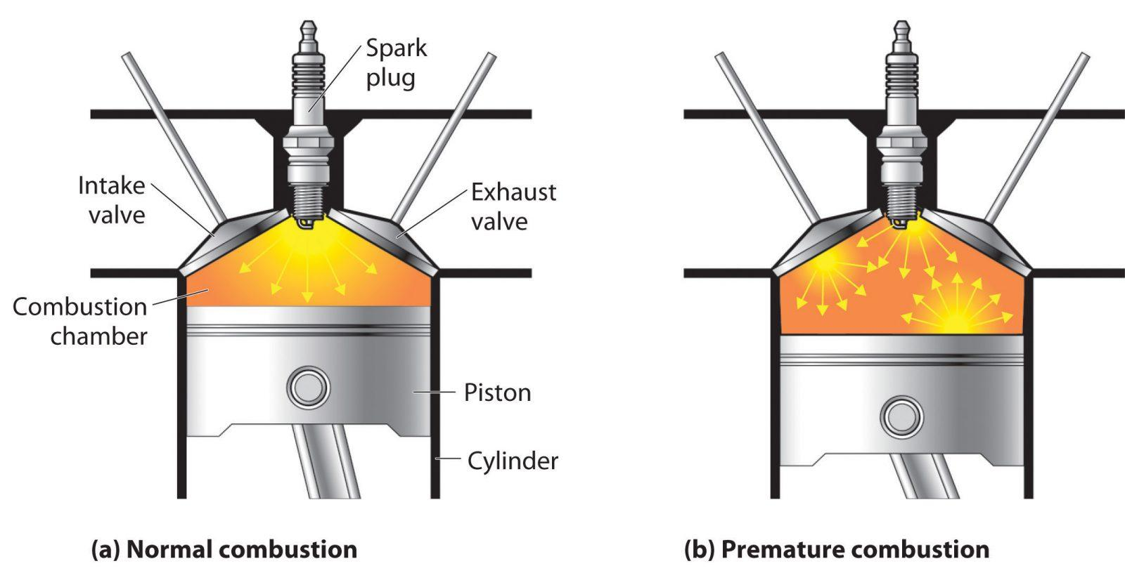 hight resolution of causes of engine knock