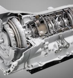 automatic transmission problems [ 1280 x 782 Pixel ]