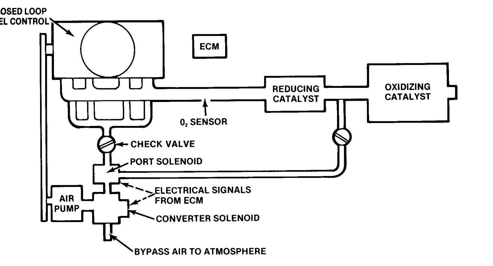 bosch map sensor wiring diagram 1975 fj40 4 wire best library