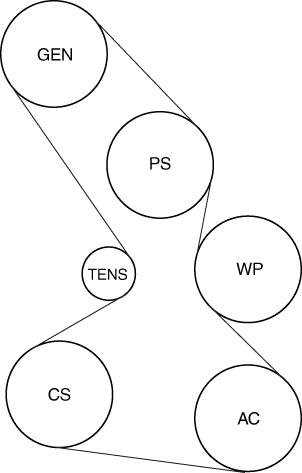 serpentine belt routing chevy