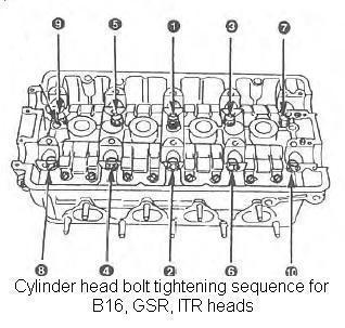 Honda b16a torque settings
