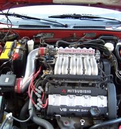 mitsubishi 3 0 engine diagram 3000gt 1991 wiring diagram used 3000gt sl engine diagram electrical wiring [ 1600 x 1200 Pixel ]