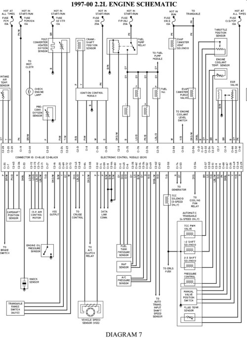 small resolution of 1997 cavalier engine diagram everything wiring diagram 1997 chevy cavalier 2 2l engine diagram on chevy