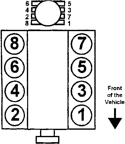 98 chevy tahoe wiring diagram fujitsu inverter chevrolet c k 1500 questions what position is the ignition rotor 22 people found this helpful