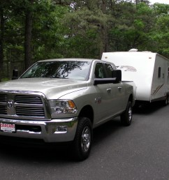 dodge ram 2500 questions trailer brake controller problems dodge ram 1500 trailer wiring diagram 2015 best auto reviews [ 1600 x 1200 Pixel ]