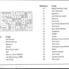 1997 Buick Lesabre Fuse Diagram Thetford C200 Wiring Fuel Pump Relay Location 97 Free Engine
