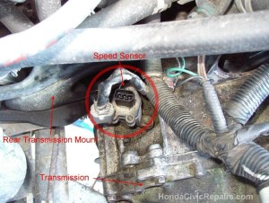 Honda Civic Questions  Where is opening to put manual