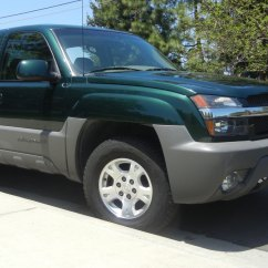 2002 Chevy Avalanche Problems 1995 Dodge Ram 2500 Wiring Diagram 2015 Announced Autos Post